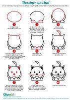apprendre à dessiner un chat pas à pas