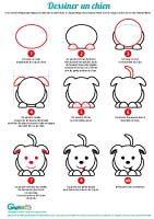apprendre à dessiner un chien