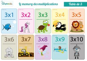 memory des multiplications table 3